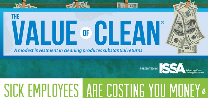value of clean infographic