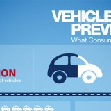 vehicle theft prevention infographic
