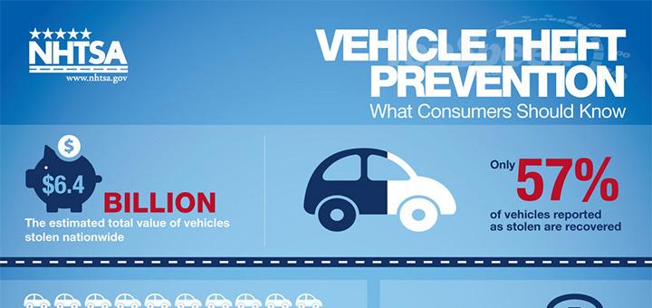 Auto Theft Prevention >> Vehicle Theft Prevention Infographic Woman Tribune