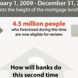foreclosure defense infographic
