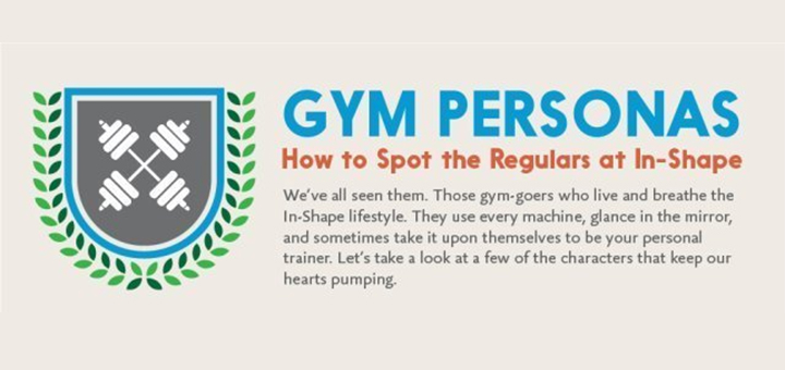 gym personas infographic